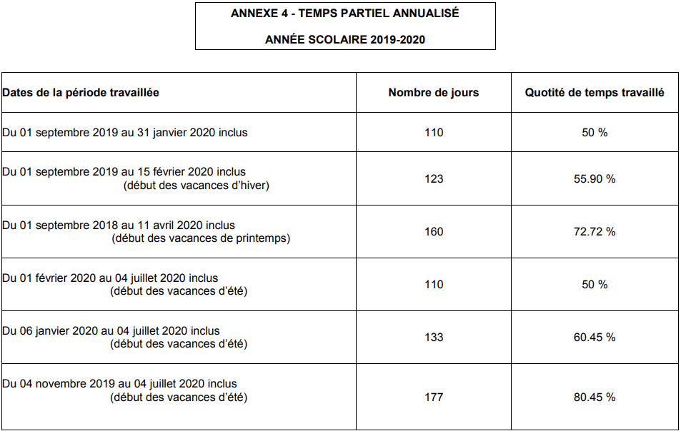 Calendrier Agregation 2020.Travailler A Temps Partiel A L Education Nationale Blog De